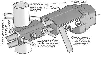 ТВ антенна Дельта