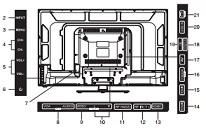 Инструкция телевизора